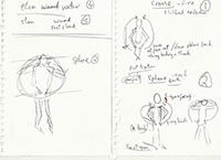 Chi Gung Exercise Notes 0314.JPG