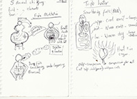 Chi Gung Exercise Notes 0316.JPG
