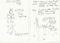Chi Gung Exercise Notes 0321.JPG
