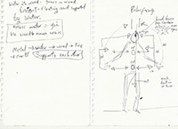 Chi Gung Exercise Notes 0322.JPG