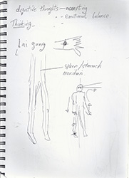 Chi Gung Exercise Notes 0328.JPG