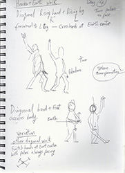 Chi Gung Exercise Notes 0339.JPG