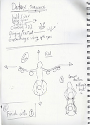 Chi Gung Exercise Notes 0357.JPG